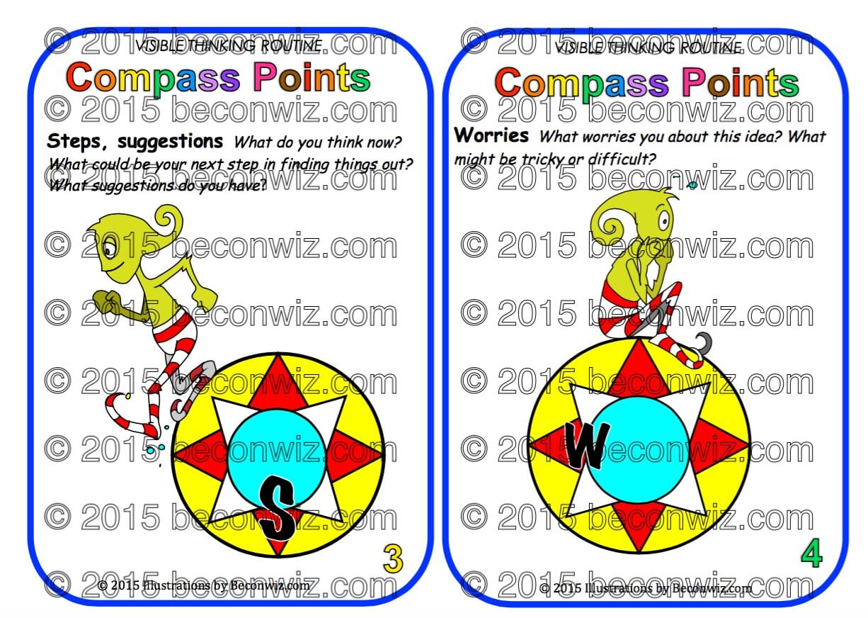 Thinking Routine Compass Point