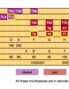 Vandoren tenor saxophone mouthpiece comparison index also  metal mouthpieces and reeds the rh mouthpiecesandreeds