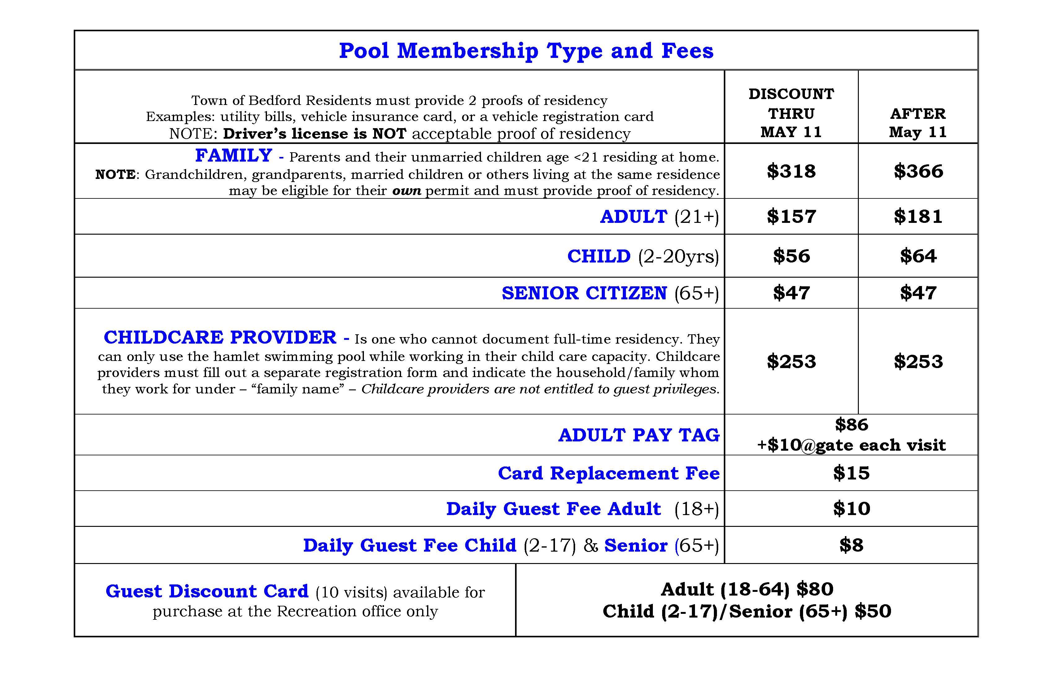 Pool Membership Fees · Pool Registriation Form