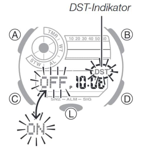 Hilfe & Anleitungen für G-Shock GA-700-1BER Armbanduhr