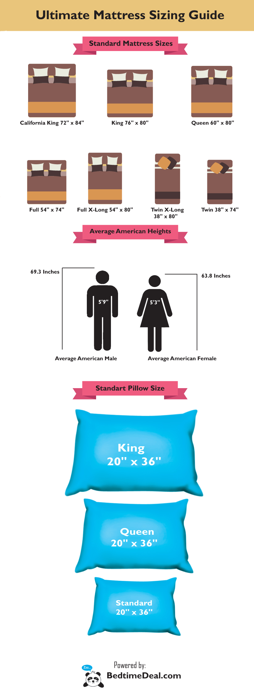 mattress size guide