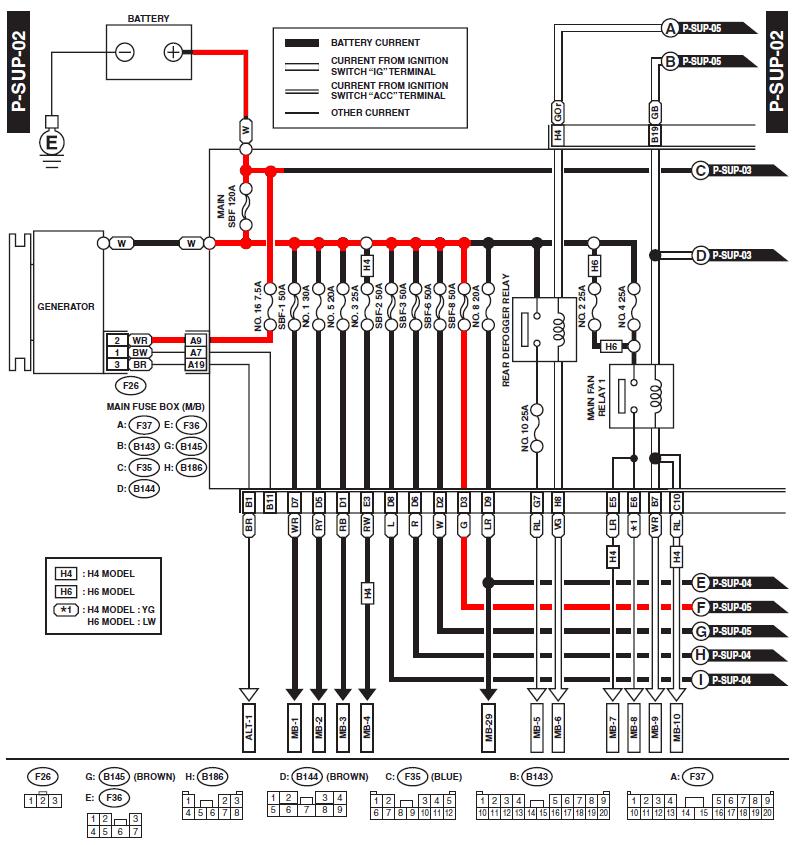 Nasioc Wrx Wiring Diagram Get Free Image About Subaru 2004