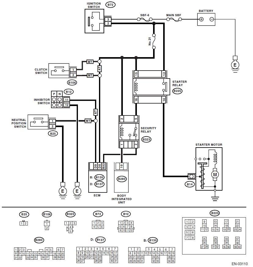 2005 Subaru Legacy Wiring Diagram 2008 Subaru Tribeca