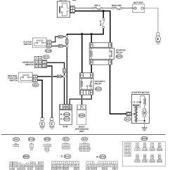 Subaru Legacy Ecu Wiring Diagram Solar Panel Auto Starting Problems - Forums