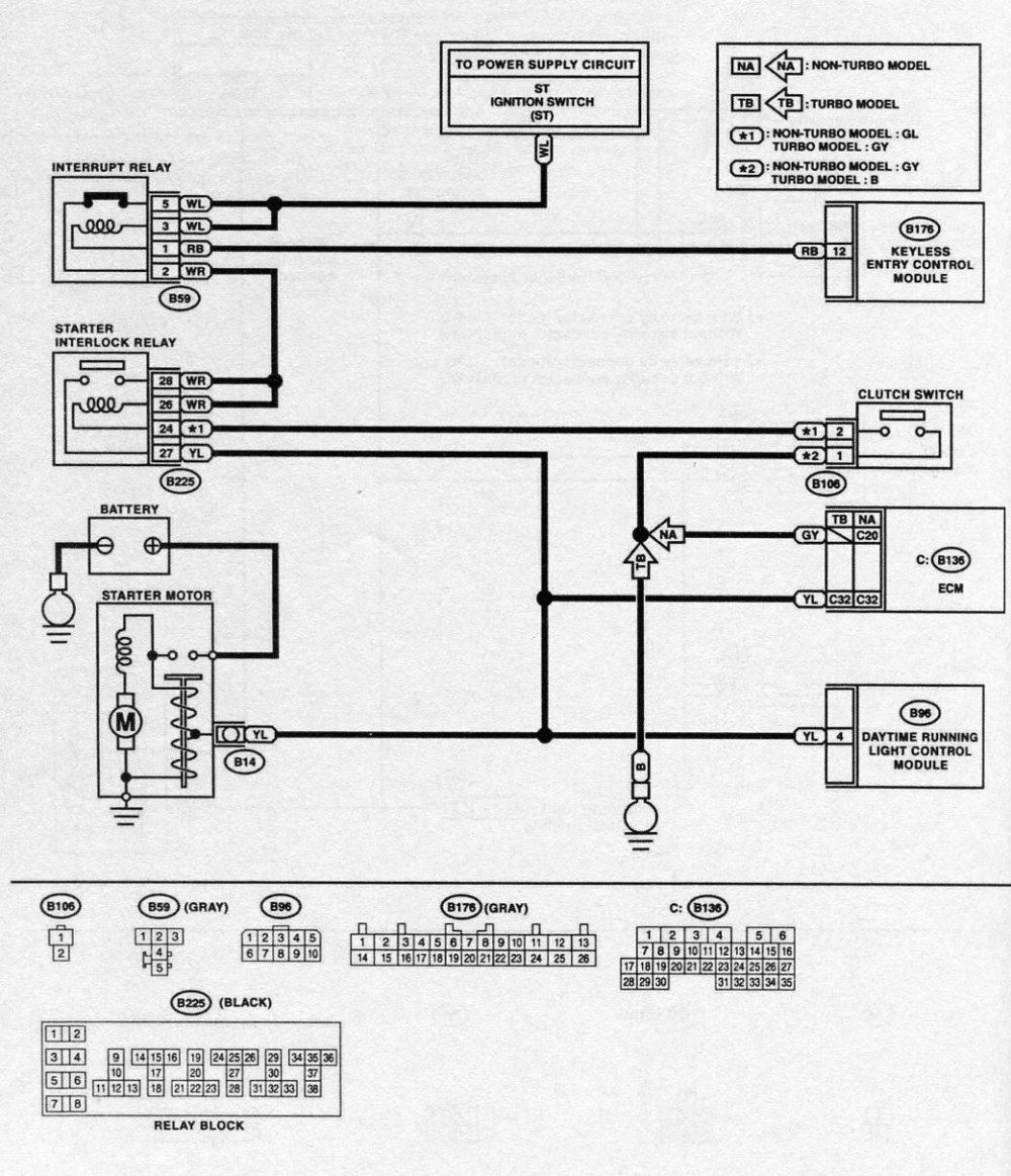 medium resolution of i would start with circumventing the interrupt relay in the diagram first unplug the relay