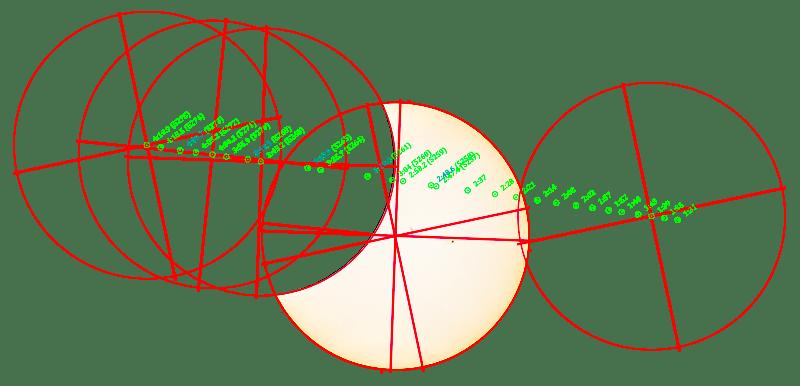 Part of Master Sun File