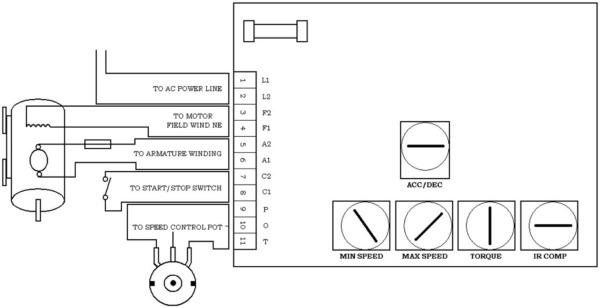 DC DRIVE 1/20-2HP 115/230V NIB LATHE BICL SMC-00 DC MOTOR