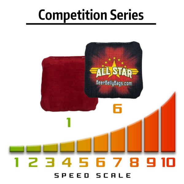 Competition Series Speed Scale