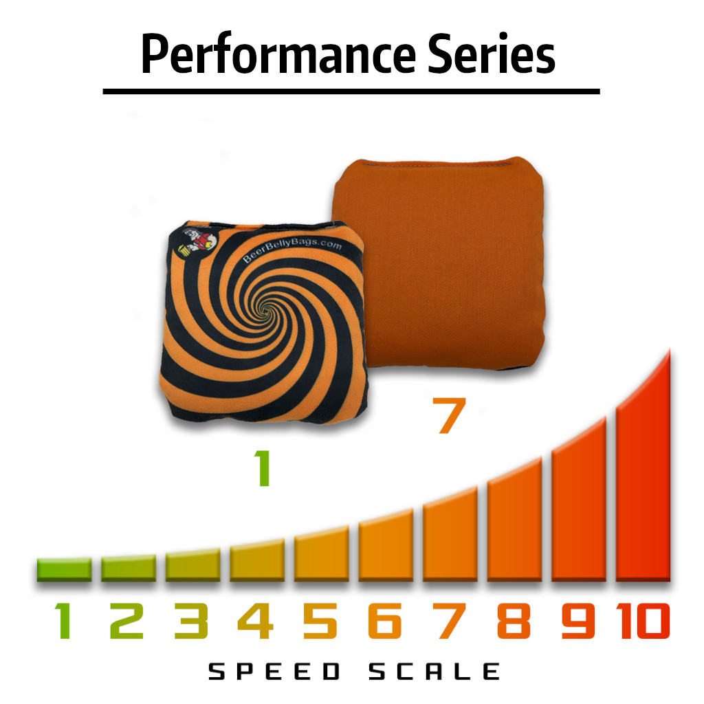 Performance Series Speed Scale