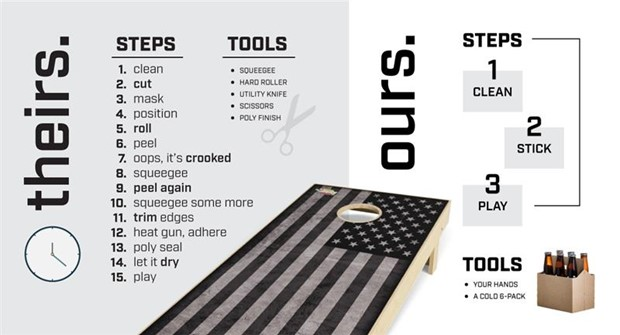 Step by Step Cornhole Board Wrap Instgructions