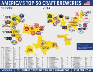 top-50-craft-breweries-2014-us-2500px