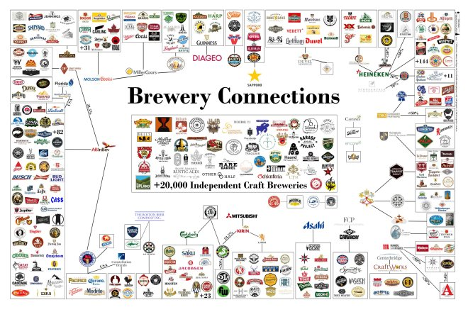 beer ownership poster