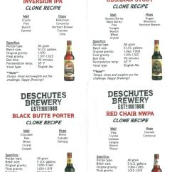 Red Chair Nwpa Clone Black Leather Dining Chairs With Legs Archives Learn Brew Drink Share Deschutes Recipes