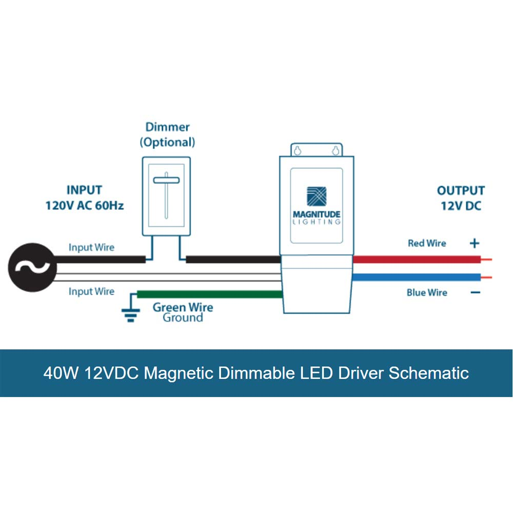 magnetic led driver 12v dc 40 watts 120v input dimmable
