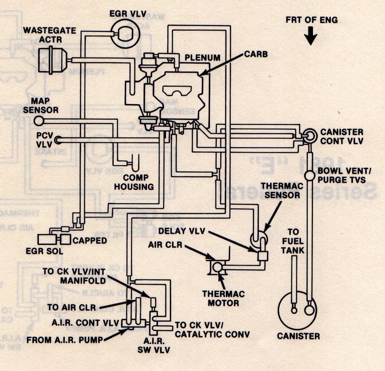 1984 grand national fuse box diagram