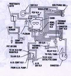 1987 buick grand national engine diagram wiring diagram technicdiagram besides 1987 buick grand national vacuum diagram [ 1125 x 960 Pixel ]