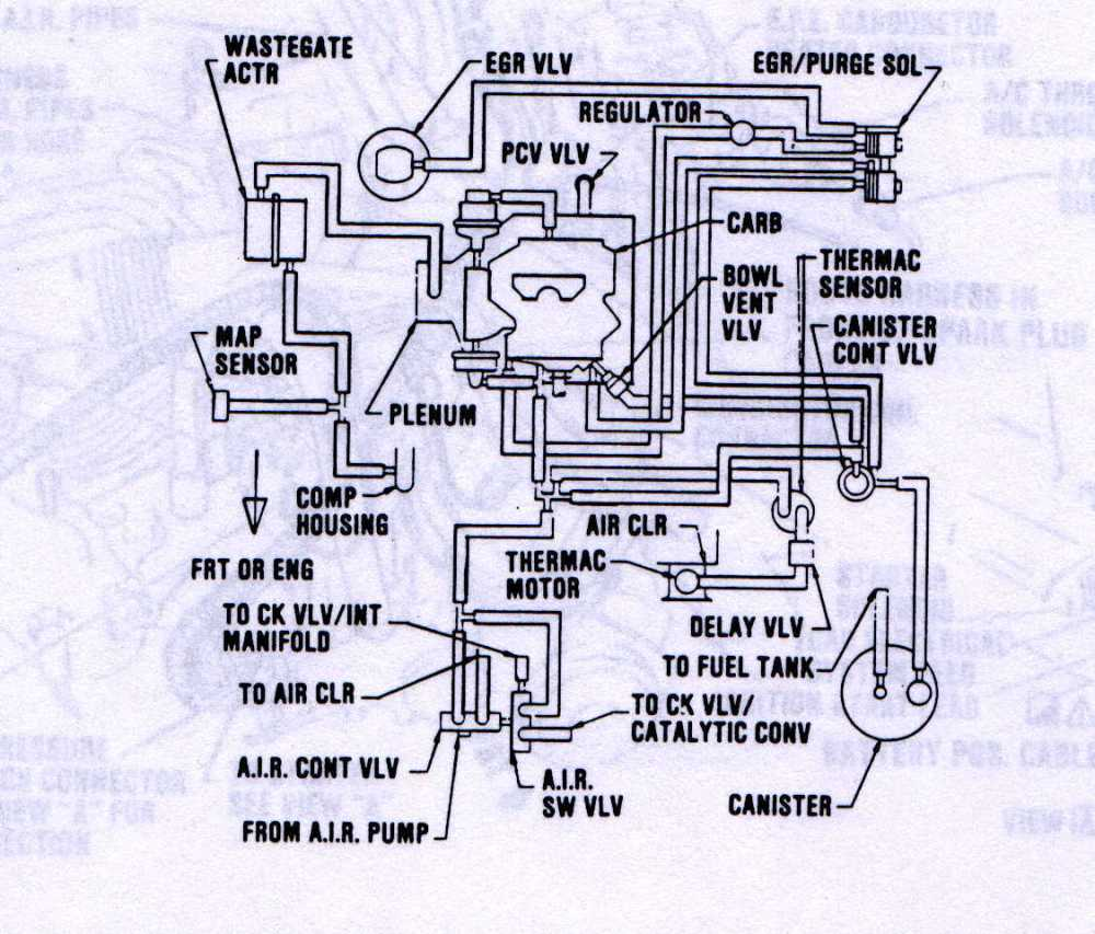medium resolution of 1987 buick grand national engine diagram wiring diagram technicdiagram besides 1987 buick grand national vacuum diagram