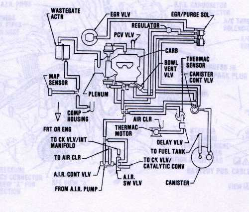 small resolution of buick engine cooling diagram wiring library rendezvous engine diagram on 1975 chevy el camino vacuum hose diagram