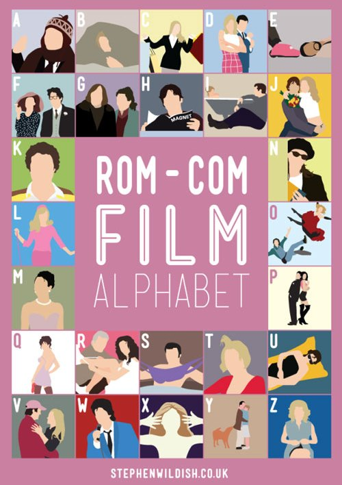Alphabet of movies