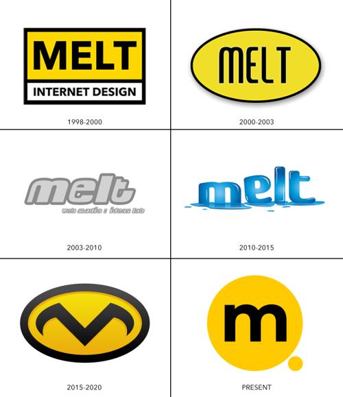 MELT web studio