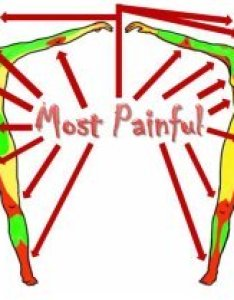 Women   anatomical tattoo pain chart also on the scale want to know if your ink will rate high or rh beforeyourtattoo