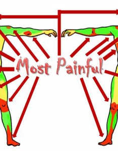 Men   anatomical tattoo pain chart also on the scale want to know if your ink will rate high or rh beforeyourtattoo
