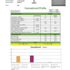 COA - CBG tincture