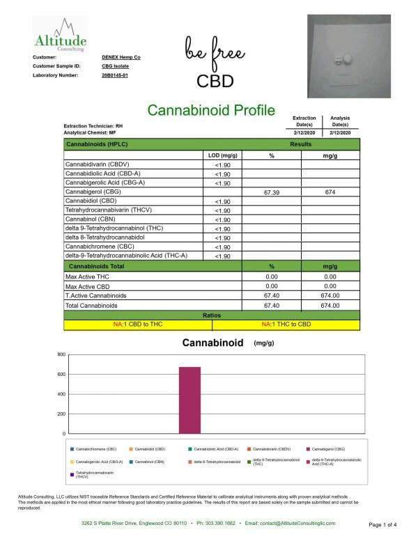 COA - CBG Isolate