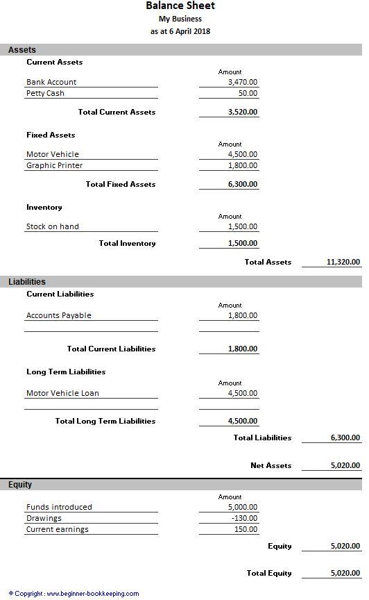 sample simple balance sheet