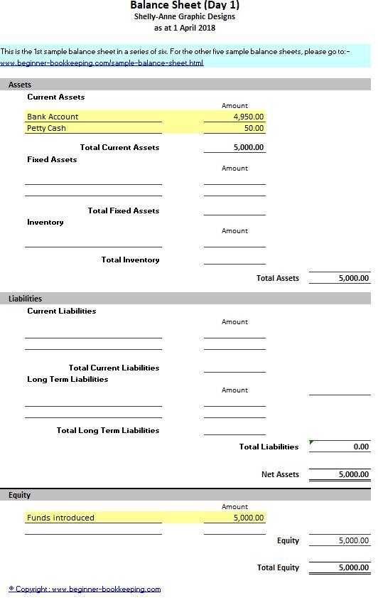 balance sheet simple example