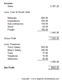 Calculate Cost of Goods Sold