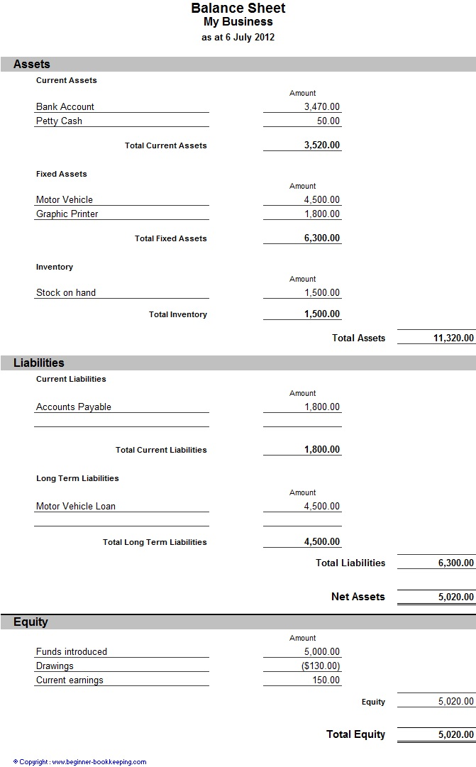 easy balance sheet template - April.onthemarch.co