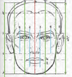 the vertical lines of the male head [ 1397 x 1906 Pixel ]