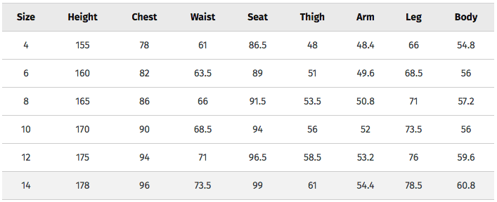 rip curl women's wetsuit sizing chart