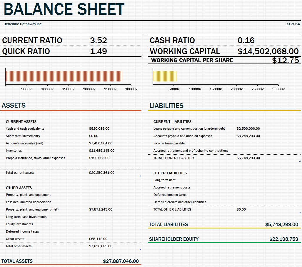 Assets Amp Liabilities Worksheet