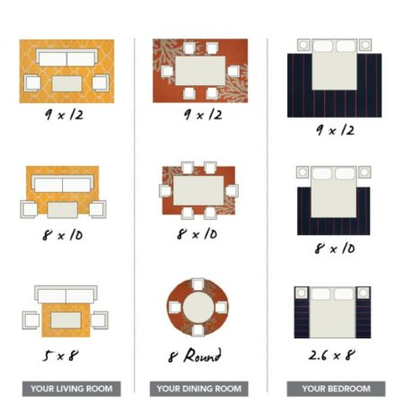 How To Measure Room For Rug Behnam Rugs