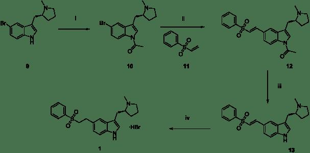 ELETRIPTAN « New Drug Approvals