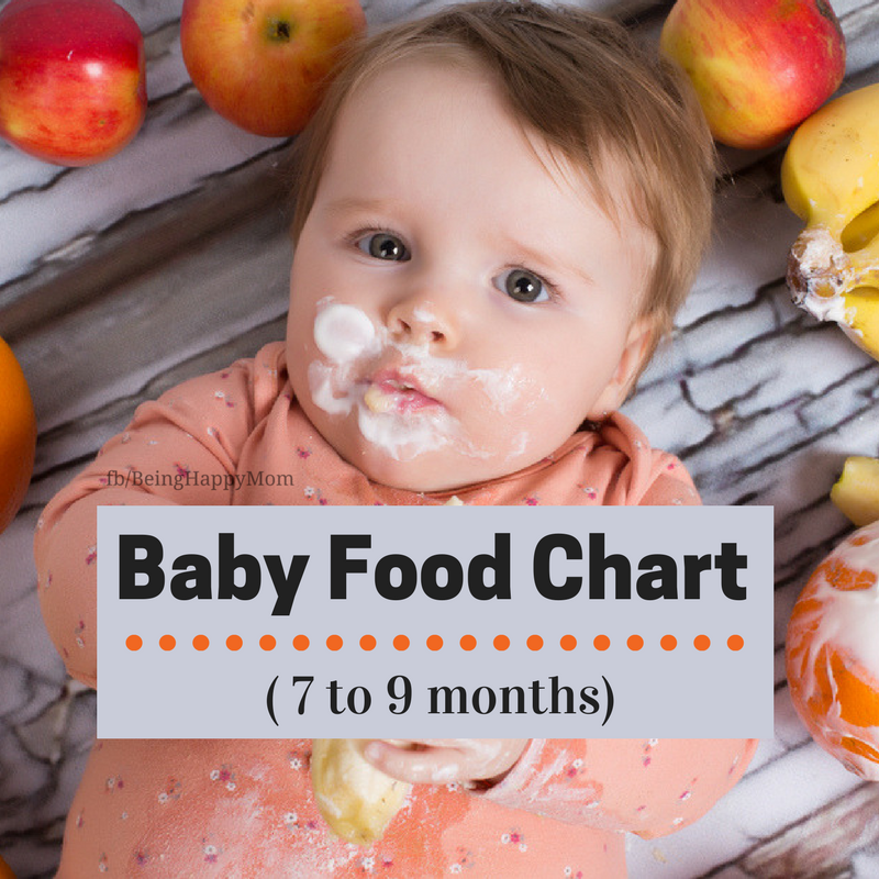 Baby Food Diet Chart from 7 to 9 Months in 2020