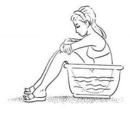 Sitz Baths