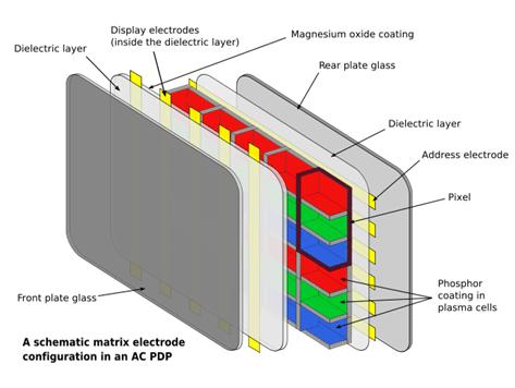 plasma-diag