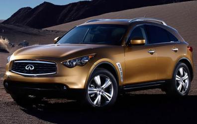 Infiniti FX: Power & Luxury on Wheels