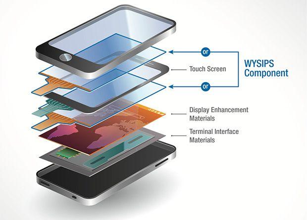 solar-charging-phone
