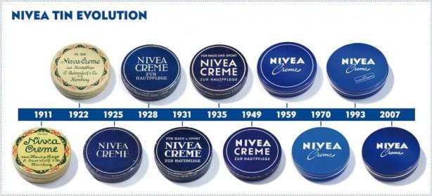 Nivea Creme - Tin Evolution
