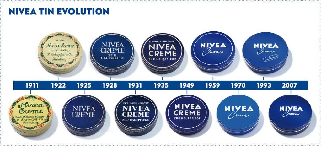 Fun Facts about NIVEA