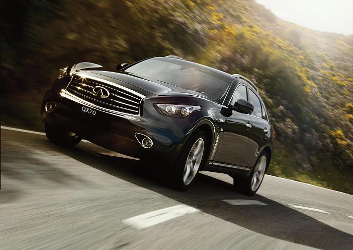 Rymco welcomes the all-new Infiniti QX60 and QX70 with great offers