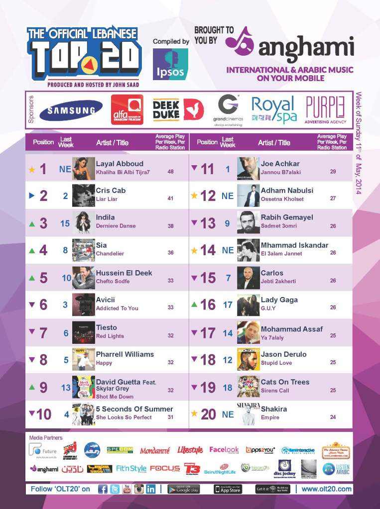 BeirutNightLife.com Brings You the Official Lebanese Top 20 the Week of May 11, 2014
