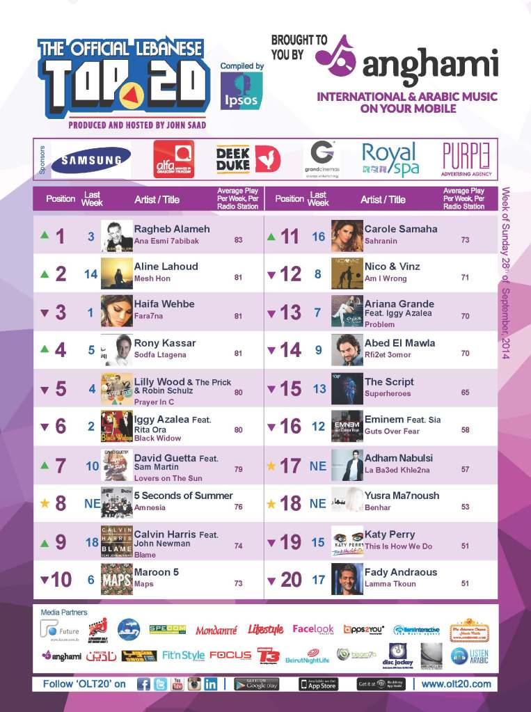 BeirutNightLife.com Brings You the Official Lebanese Top 20 the Week of September 28, 2014