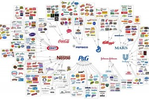 Top 10 Companies That Control The World's Food Supply