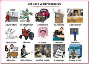 Contoh Nama Pekerjaan dalam Bahasa Inggris Beserta Artinya