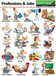 Daftar Contoh Nama Pekerjaan dalam Bahasa Inggris Beserta Artinya